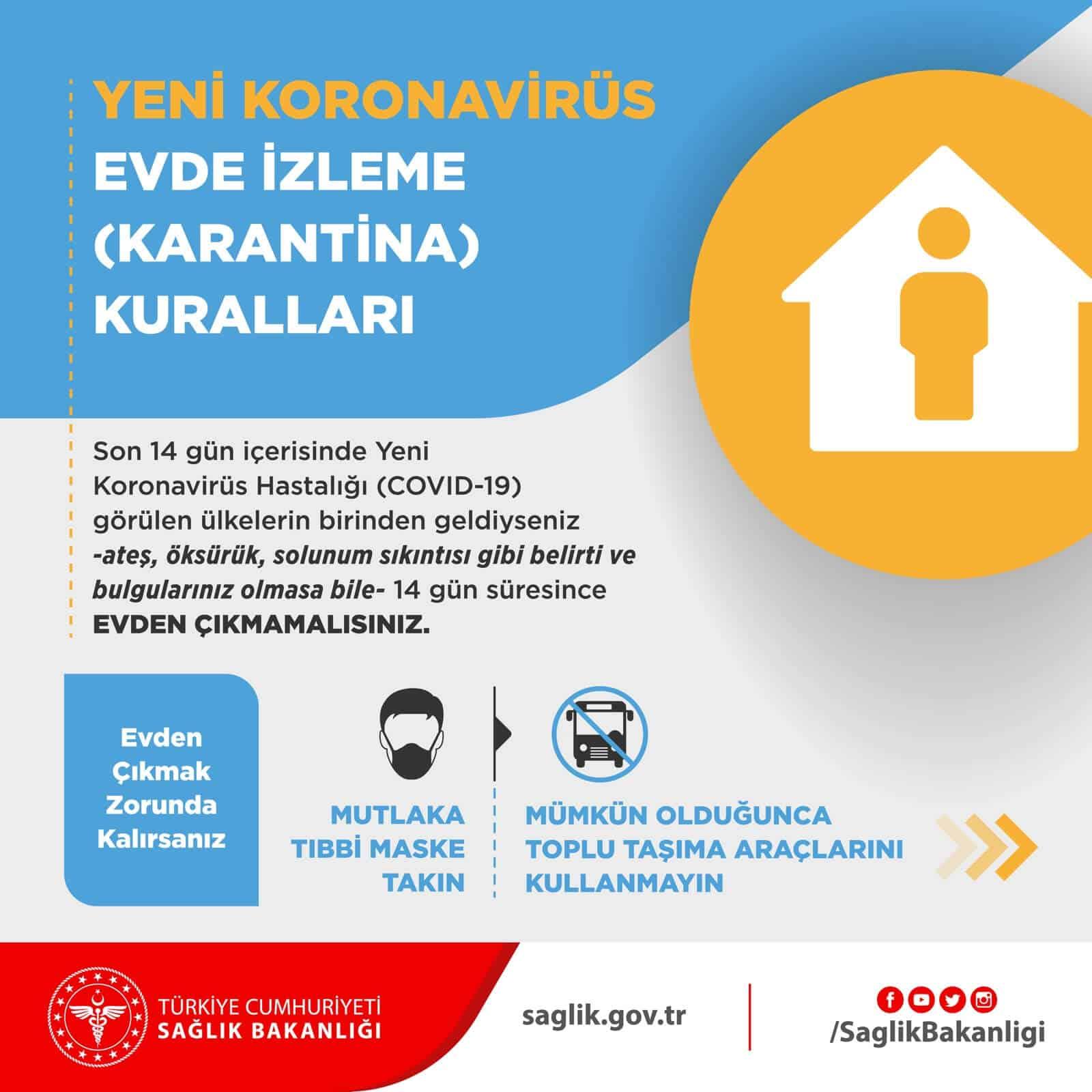 karantina kurallari - Korona Virüse Karşı Ev Temizliği